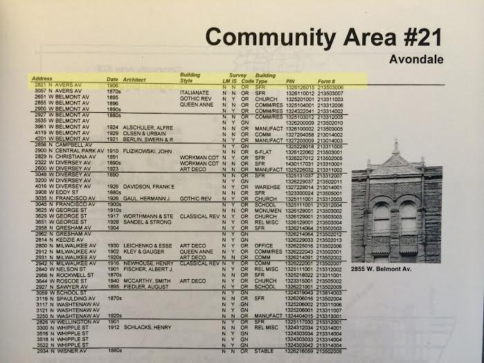 Detail from print version of Chicago Historic Resources Survey, 2821 North Avers Avenue record highlighted at top.